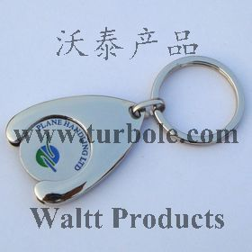 Trolley Coin Keychain, Promotional Trolley Coin Keychain